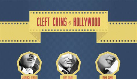 Famous People with Cleft Chins - HRF