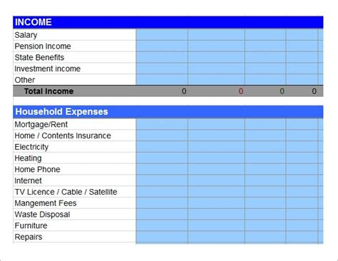 FREE 12+ Personal Budget Samples in Google Docs | Google
