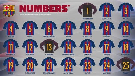 Barcelona confirm squad numbers for 2016/17 season - Barca