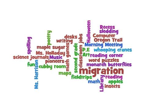 passionately curious: Playing with Wordle