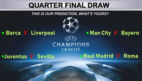 UEFA CHAMPIONS LEAGUE QUARTER FINAL DRAW! This is Wuzup's