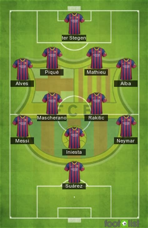 Fc barcelona2014/15 by Reaganash :: footalist